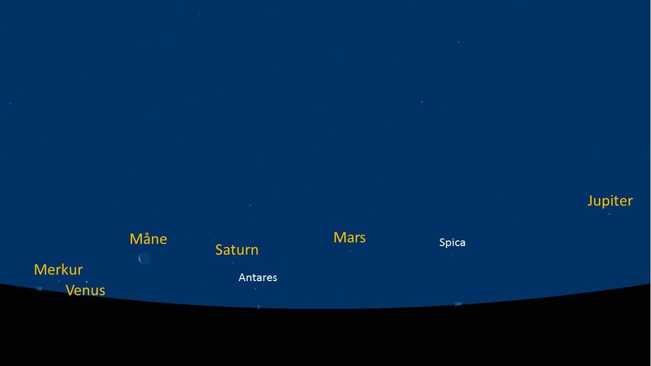 månen på rekke med planeter